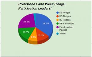 EW-Participation